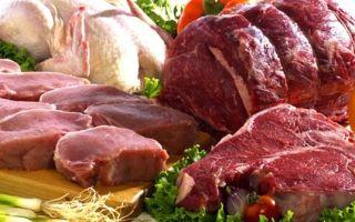 Что нужно знать о мясе и мясопродуктах?